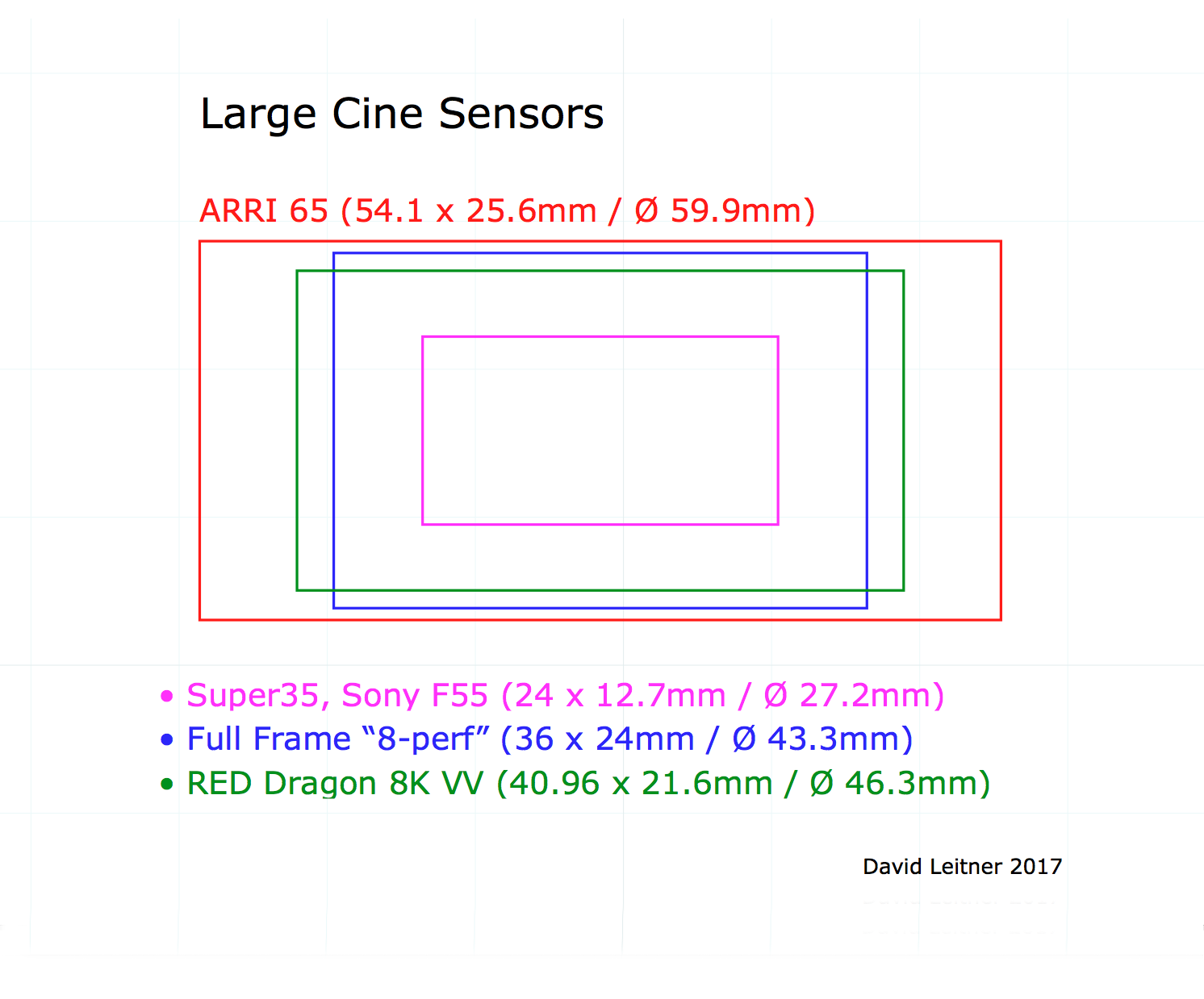 Digital Motion Picture Cameras In 2017 New Images For The 21st Logic Gate Diagram Gorgeous Schematic Beyond Super 35mm